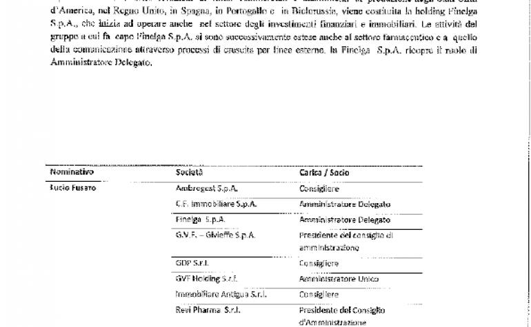 CV e cariche Lucio Fusaro