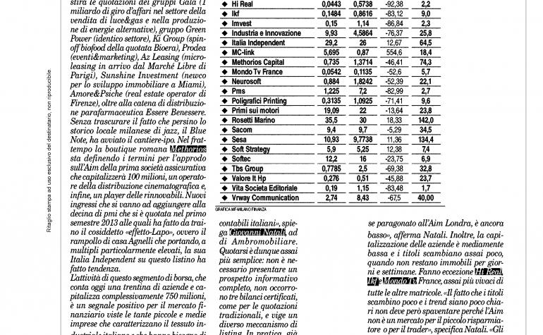 Milano Finanza 17 agosto 2013