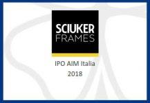 SCIUKER Frames
